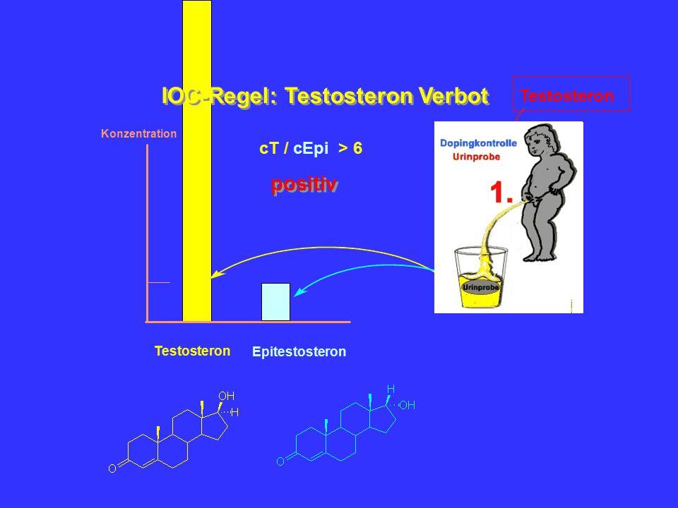 IOC-Regel: Testosteron Verbot Konzentration Testosteron Epitestosteron Testosteron cT / cEpi > 6 positiv