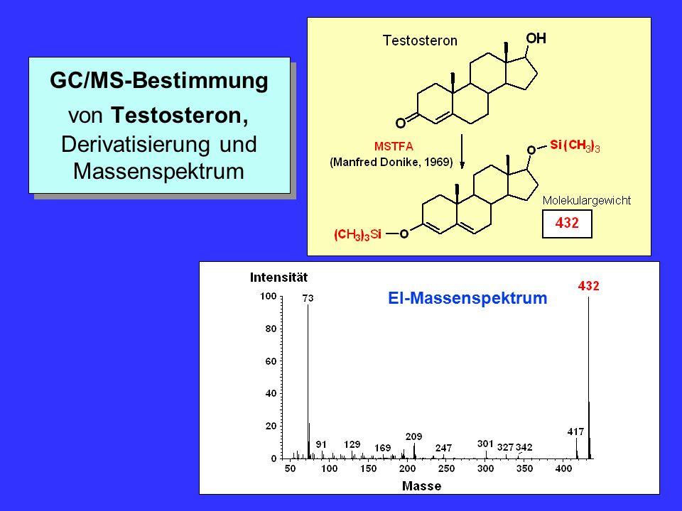 GC/MS-Bestimmung von Testosteron, Derivatisierung und Massenspektrum EI-Massenspektrum