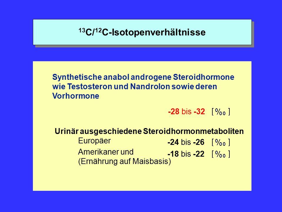 13 C/ 12 C-Isotopenverhältnisse Synthetische anabol androgene Steroidhormone wie Testosteron und Nandrolon sowie deren Vorhormone -28 bis -32 Urinär a