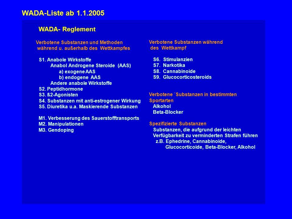 WADA-Liste ab 1.1.2005 Verbotene Substanzen während des Wettkampf S6. Stimulanzien S7. Narkotika S8. Cannabinoide S9. Glucocorticosteroids Verbotene ´