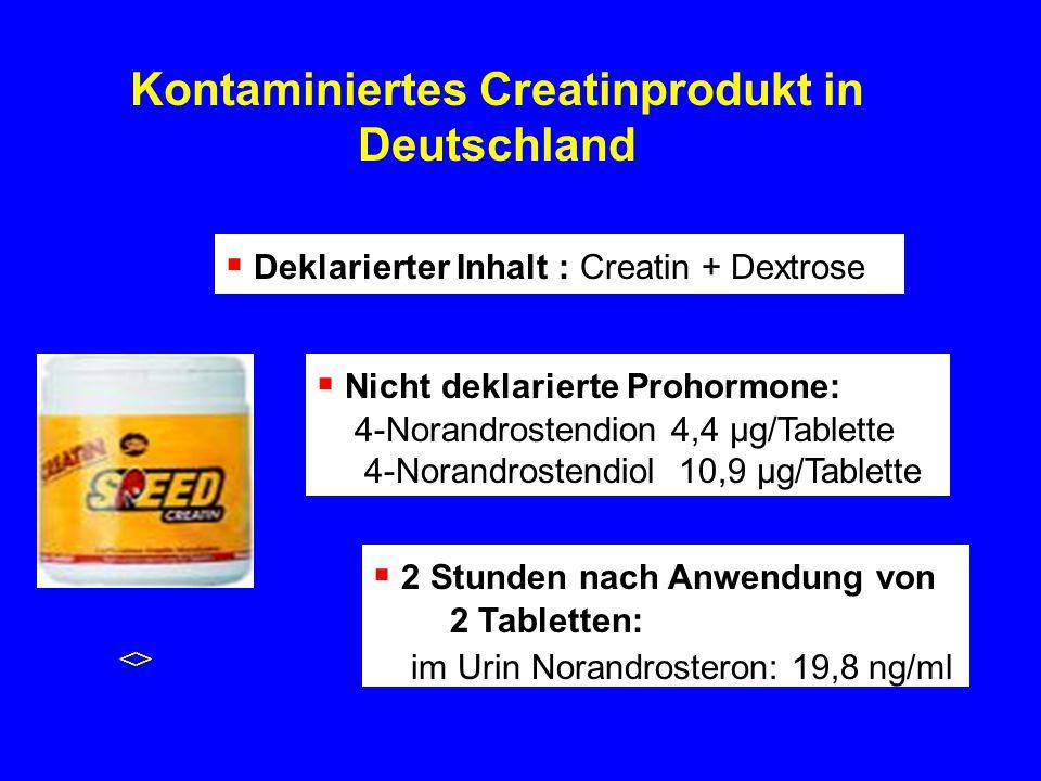 Kontaminiertes Creatinprodukt in Deutschland  Deklarierter Inhalt : Creatin + Dextrose  Nicht deklarierte Prohormone: 4-Norandrostendion 4,4 µg/Tabl