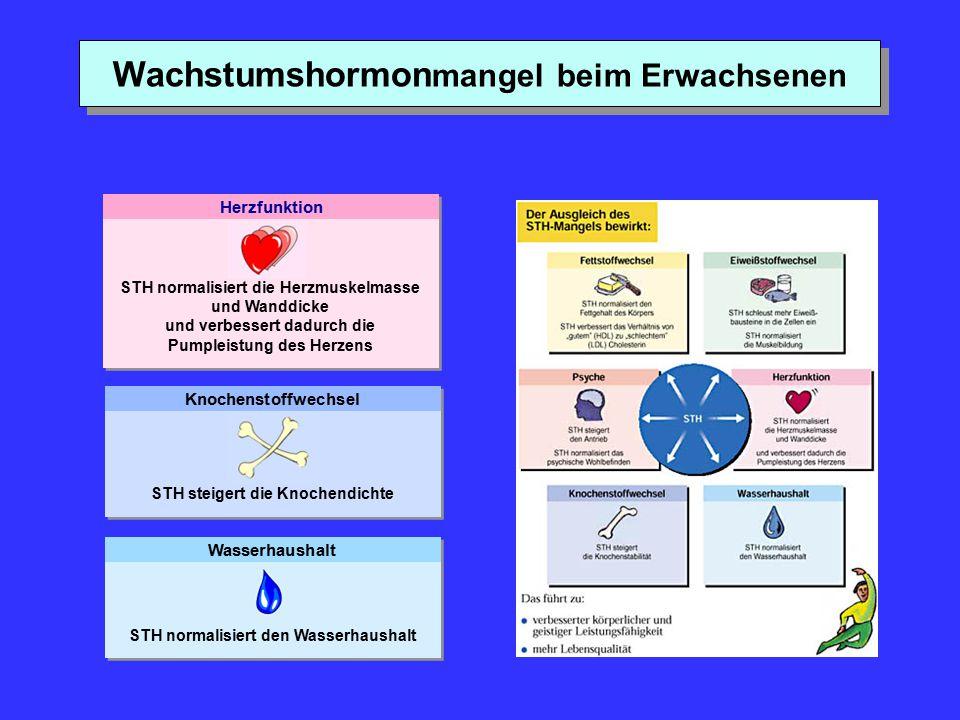 Wachstumshormon mangel beim Erwachsenen Psyche STH normalisiert die Herzmuskelmasse und Wanddicke und verbessert dadurch die Pumpleistung des Herzens