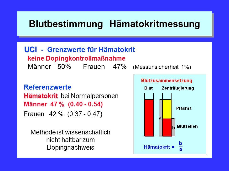 Blutbestimmung Hämatokritmessung UCI UCI - Grenzwerte für Hämatokrit keine Dopingkontrollmaßnahme Männer 50% Frauen 47% (Messunsicherheit 1%) Hämatokr
