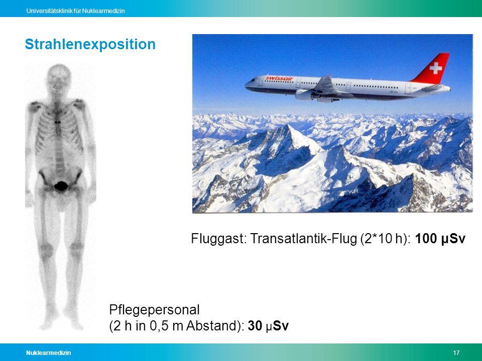 Nuklearmedizin17 Universitätsklinik für Nuklearmedizin Strahlenexposition Fluggast: Transatlantik-Flug (2*10 h): 100 μSv Pflegepersonal (2 h in 0,5 m