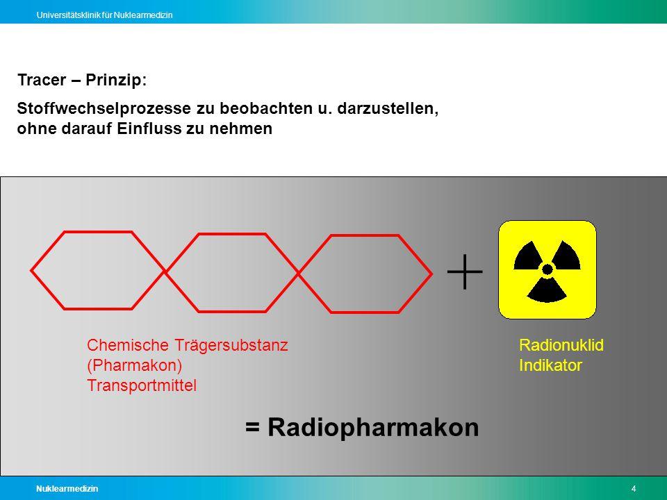 Nuklearmedizin4 Universitätsklinik für Nuklearmedizin Tracer – Prinzip: Stoffwechselprozesse zu beobachten u. darzustellen, ohne darauf Einfluss zu ne