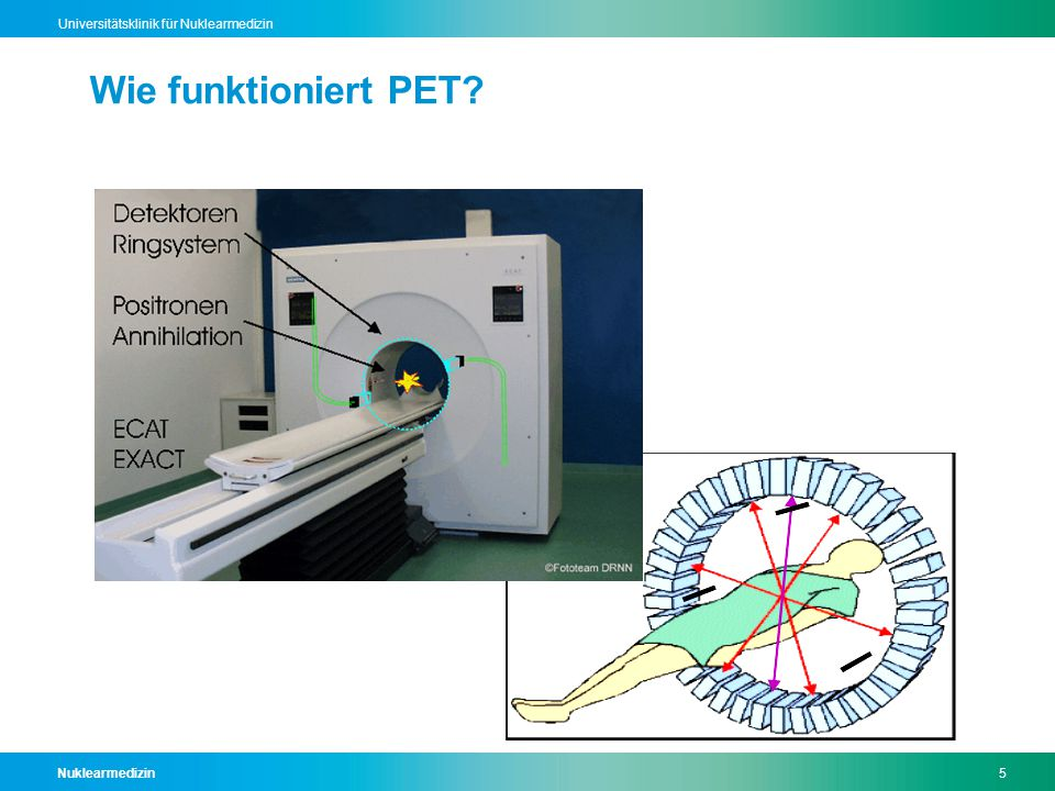 Nuklearmedizin6 Universitätsklinik für Nuklearmedizin Tomographie