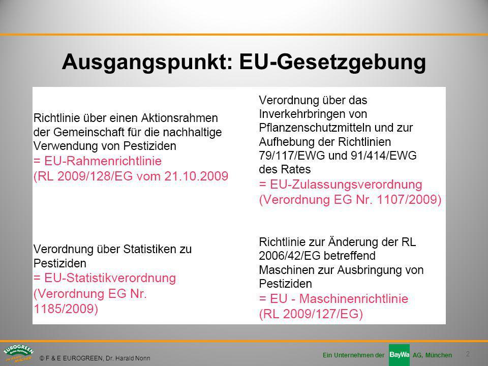 13 Ein Unternehmen der AG, München © F & E EUROGREEN, Dr.