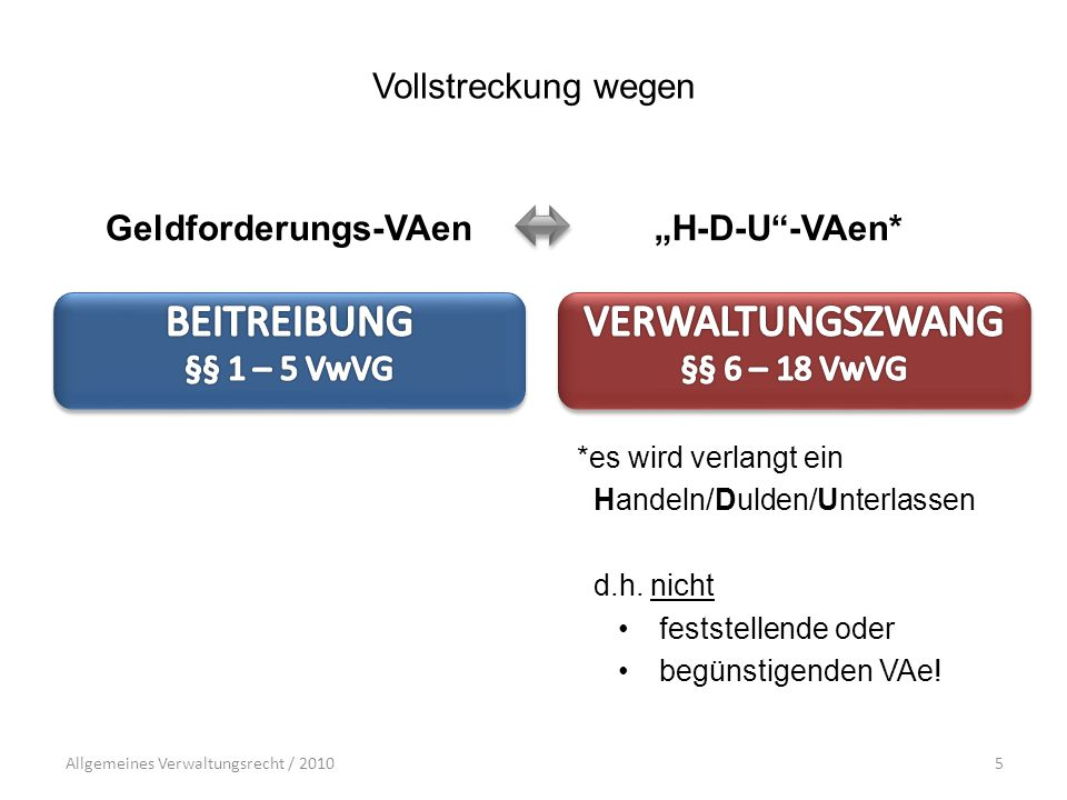 """Allgemeines Verwaltungsrecht / 20105 Geldforderungs-VAen""""H-D-U -VAen* Vollstreckung wegen *es wird verlangt ein Handeln/Dulden/Unterlassen d.h."""