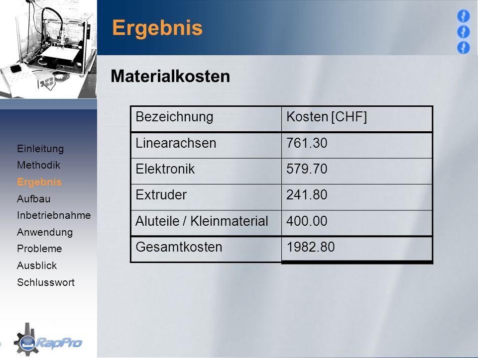 Ergebnis BezeichnungKosten [CHF] Linearachsen761.30 Elektronik579.70 Extruder241.80 Aluteile / Kleinmaterial400.00 Gesamtkosten1982.80 Materialkosten