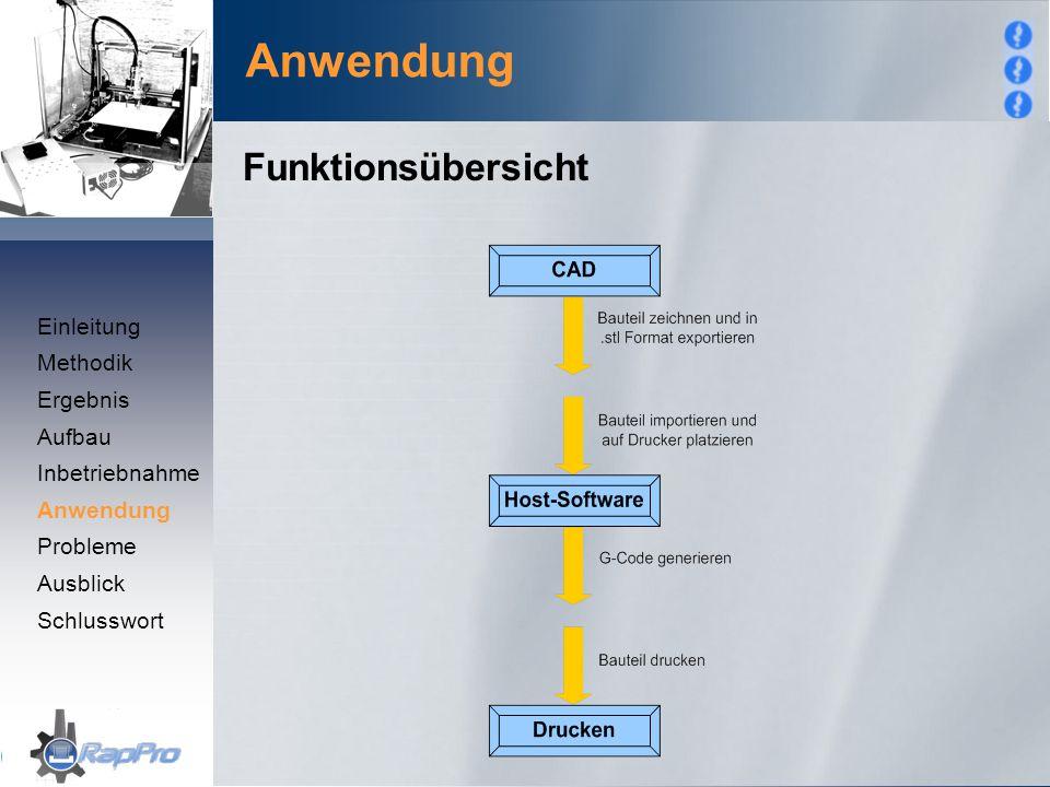 Anwendung Funktionsübersicht Einleitung Methodik Ergebnis Aufbau Inbetriebnahme Anwendung Probleme Ausblick Schlusswort