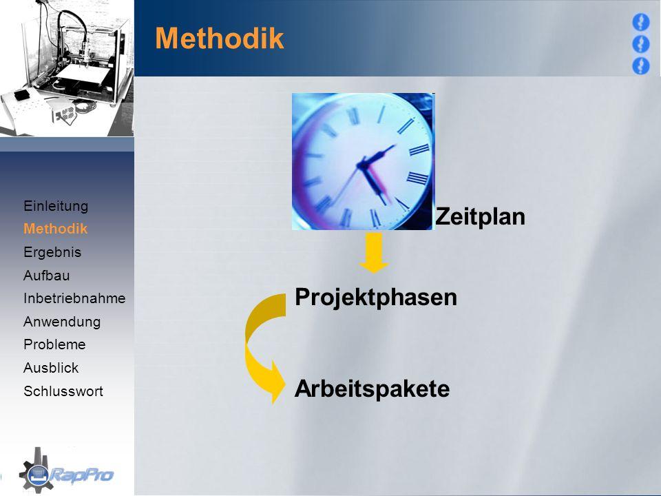 Methodik Zeitplan Projektphasen Arbeitspakete Einleitung Methodik Ergebnis Aufbau Inbetriebnahme Anwendung Probleme Ausblick Schlusswort