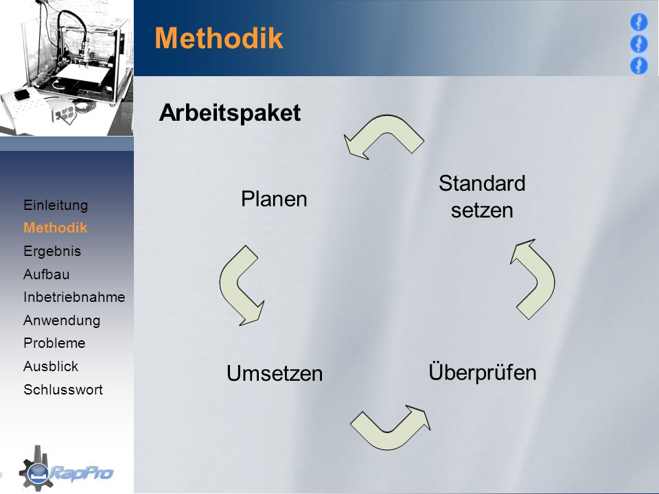Methodik Planen Standard setzen Umsetzen Überprüfen Arbeitspaket Einleitung Methodik Ergebnis Aufbau Inbetriebnahme Anwendung Probleme Ausblick Schlus