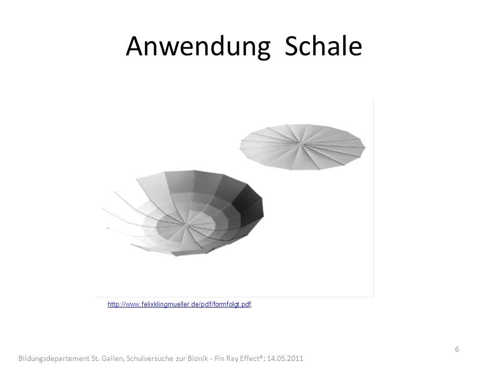 Anwendung Schale http://www.felixklingmueller.de/pdf/formfolgt.pdfhttp://www.felixklingmueller.de/pdf/formfolgt.pdf, 6 Bildungsdepartement St. Gallen,