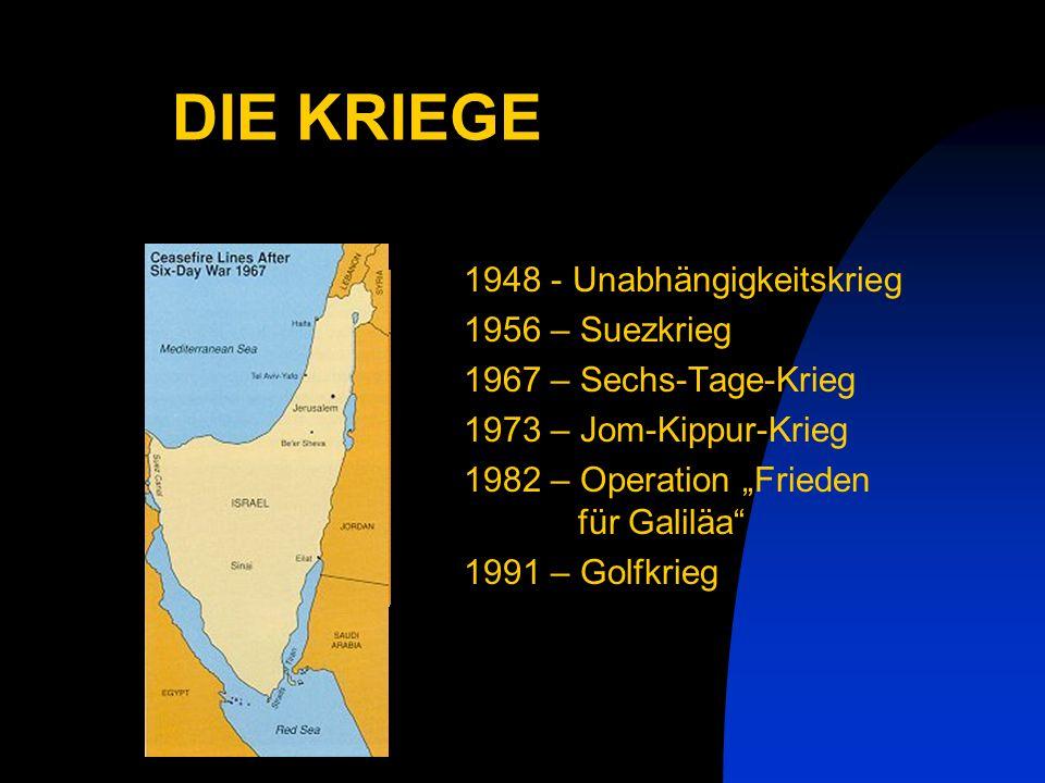UNABHÄNGIGKEITSERKLÄRUNG DES STAATES ISRAEL Verkündet in Tel Aviv am 14.Mai 1948 (5. Ijar 5708) Das Land Israel ist die Geburtsstätte des Jüdischen Vo