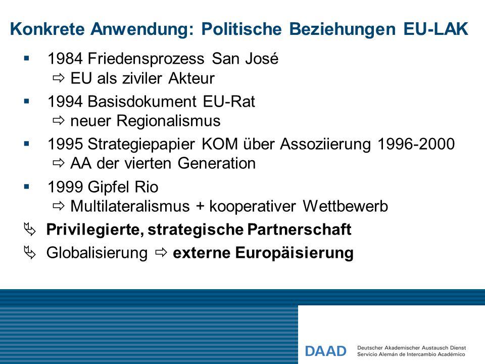  1984 Friedensprozess San José  EU als ziviler Akteur  1994 Basisdokument EU-Rat  neuer Regionalismus  1995 Strategiepapier KOM über Assoziierung