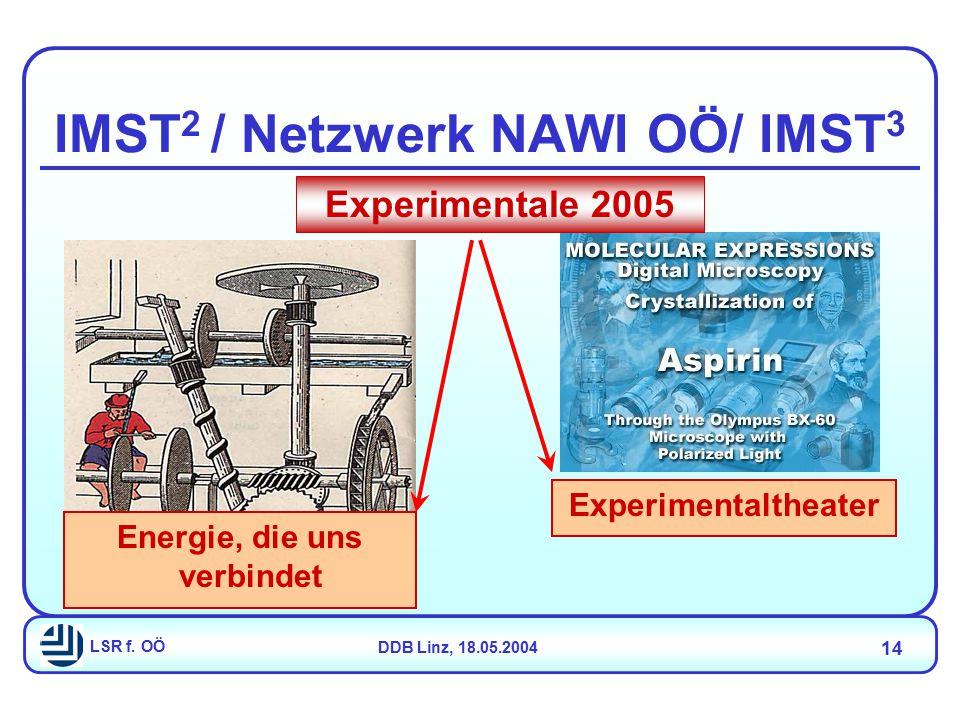 LSR f. OÖDDB Linz, 18.05.2004 14 IMST 2 / Netzwerk NAWI OÖ/ IMST 3 Experimentale 2005 Energie, die uns verbindet Experimentaltheater