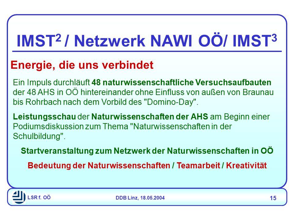 LSR f. OÖDDB Linz, 18.05.2004 15 IMST 2 / Netzwerk NAWI OÖ/ IMST 3 Energie, die uns verbindet Ein Impuls durchläuft 48 naturwissenschaftliche Versuchs