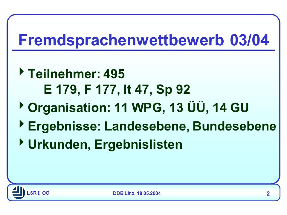 LSR f. OÖDDB Linz, 18.05.2004 2 Fremdsprachenwettbewerb 03/04  Teilnehmer: 495 E 179, F 177, It 47, Sp 92  Organisation: 11 WPG, 13 ÜÜ, 14 GU  Erge
