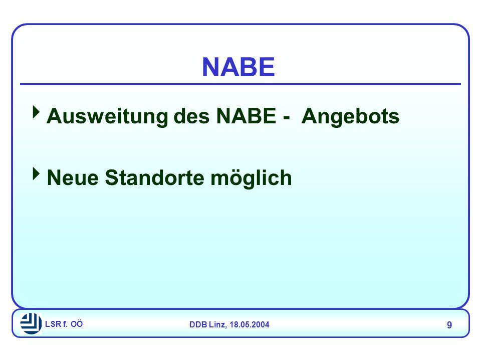 LSR f.OÖDDB Linz, 18.05.2004 20 SchülerKlassen 03/0427.165 1103 04/05 (prov.