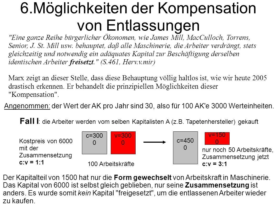 6.Möglichkeiten der Kompensation von Entlassungen Angenommen: der Wert der AK pro Jahr sind 30, also für 100 AK'e 3000 Werteinheiten. Fall I : die Arb