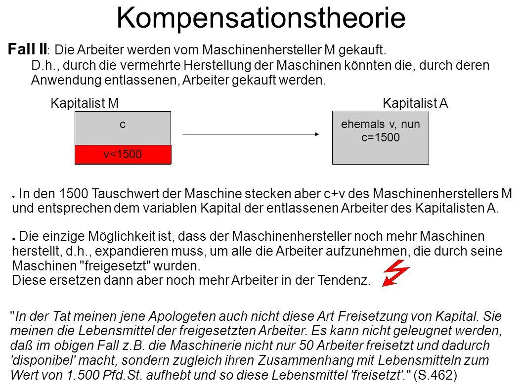 c Kompensationstheorie Fall II : Die Arbeiter werden vom Maschinenhersteller M gekauft. D.h., durch die vermehrte Herstellung der Maschinen könnten di