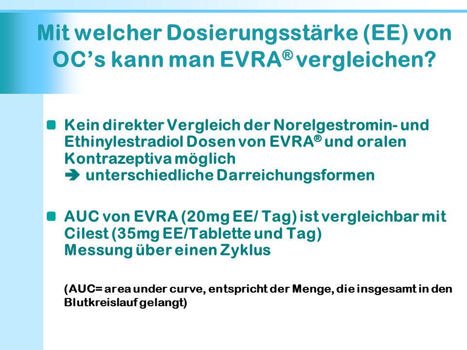 Mit welcher Dosierungsstärke (EE) von OC's kann man EVRA ® vergleichen? Kein direkter Vergleich der Norelgestromin- und Ethinylestradiol Dosen von EVR