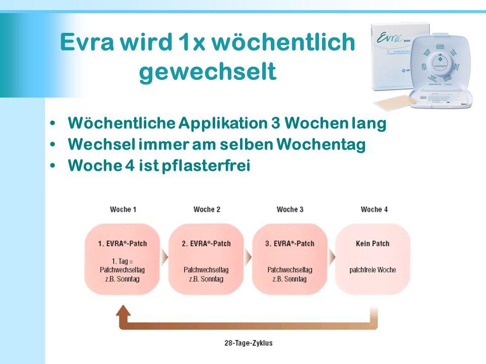 Evra wird 1x wöchentlich gewechselt Wöchentliche Applikation 3 Wochen lang Wechsel immer am selben Wochentag Woche 4 ist pflasterfrei
