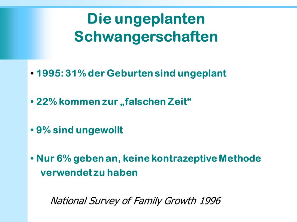 3.000 Schwangerschaften 1.034 ( 34,5%) ungeplante Schwangerschaften 1.966 ( 65,5%) Geplante Schwangerschaften 65% Anwendung v.