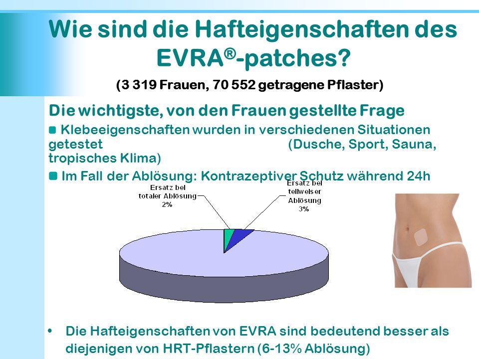 Wie sind die Hafteigenschaften des EVRA ® -patches? Die Hafteigenschaften von EVRA sind bedeutend besser als diejenigen von HRT-Pflastern (6-13% Ablös