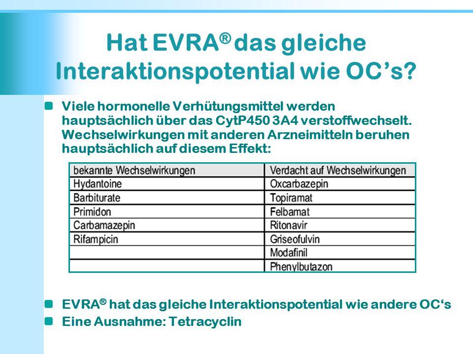 Hat EVRA ® das gleiche Interaktionspotential wie OC's? Viele hormonelle Verhütungsmittel werden hauptsächlich über das CytP450 3A4 verstoffwechselt. W