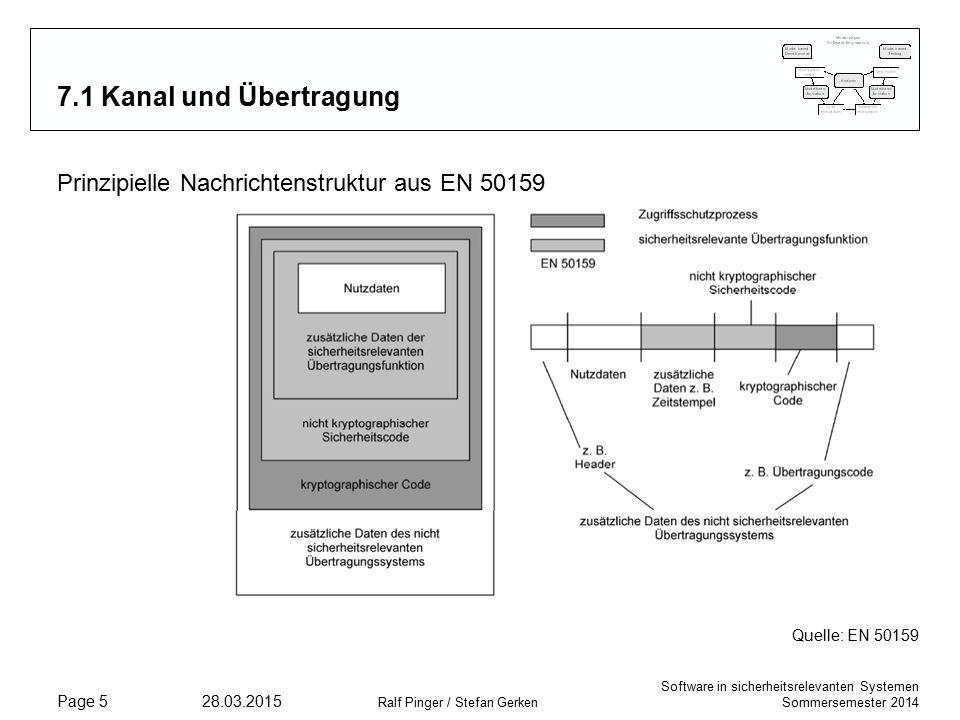 Software in sicherheitsrelevanten Systemen Sommersemester 2014 28.03.2015 Ralf Pinger / Stefan Gerken Page 6 7.1 Kanal und Übertragung Kanalcodierung  Modulation und Codierung sollte im Prinzip immer gemeinsam betrachtet werden, um ein optimales Ergebnis zu erhalten.