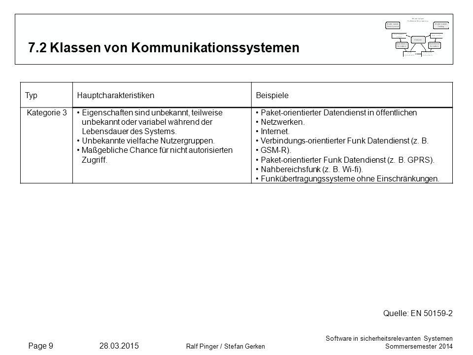Software in sicherheitsrelevanten Systemen Sommersemester 2014 28.03.2015 Ralf Pinger / Stefan Gerken Page 10 7.3 Bedrohungen Nachrichtenfehler: 1.