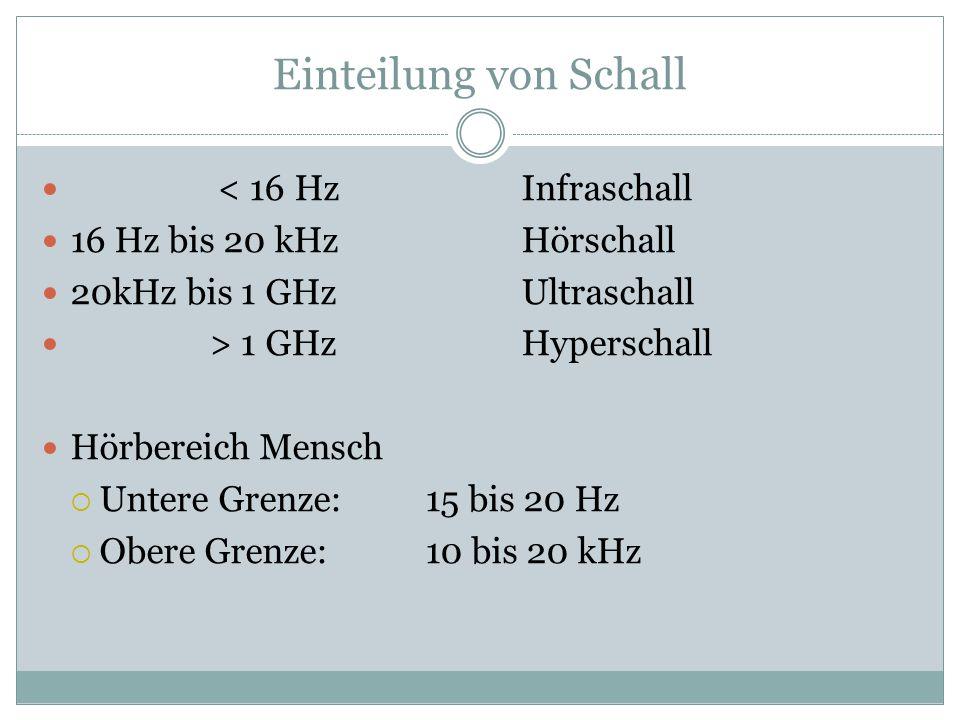 Einteilung von Schall < 16 HzInfraschall 16 Hz bis 20 kHzHörschall 20kHz bis 1 GHzUltraschall > 1 GHz Hyperschall Hörbereich Mensch  Untere Grenze:15 bis 20 Hz  Obere Grenze: 10 bis 20 kHz