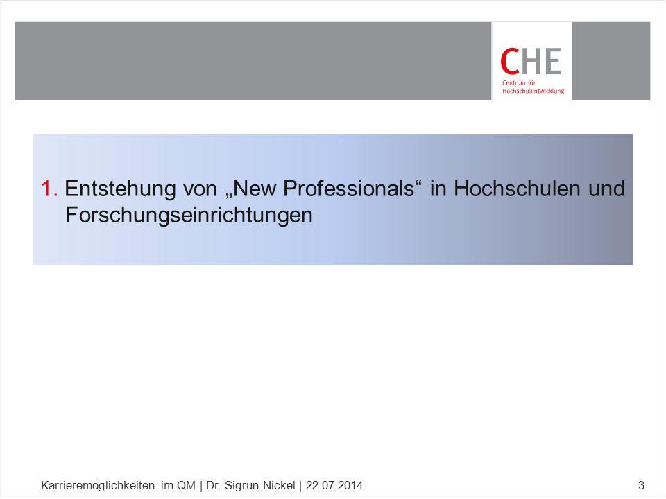 3. Literaturhinweise Karrieremöglichkeiten im QM | Dr. Sigrun Nickel | 22.07.201414