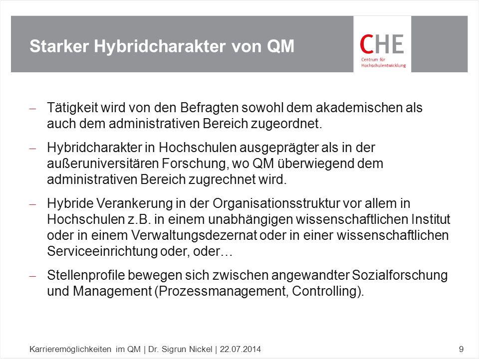 Quereinsteiger(innen) bevorzugt.Karrieremöglichkeiten im QM | Dr.
