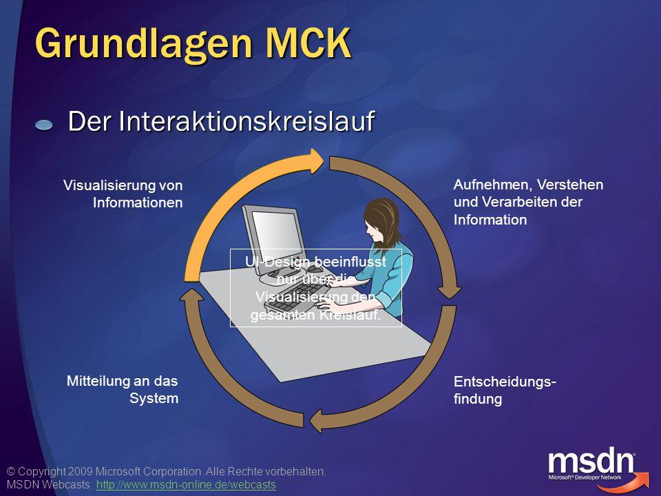 © Copyright 2009 Microsoft Corporation. Alle Rechte vorbehalten. MSDN Webcasts: http://www.msdn-online.de/webcastshttp://www.msdn-online.de/webcasts G