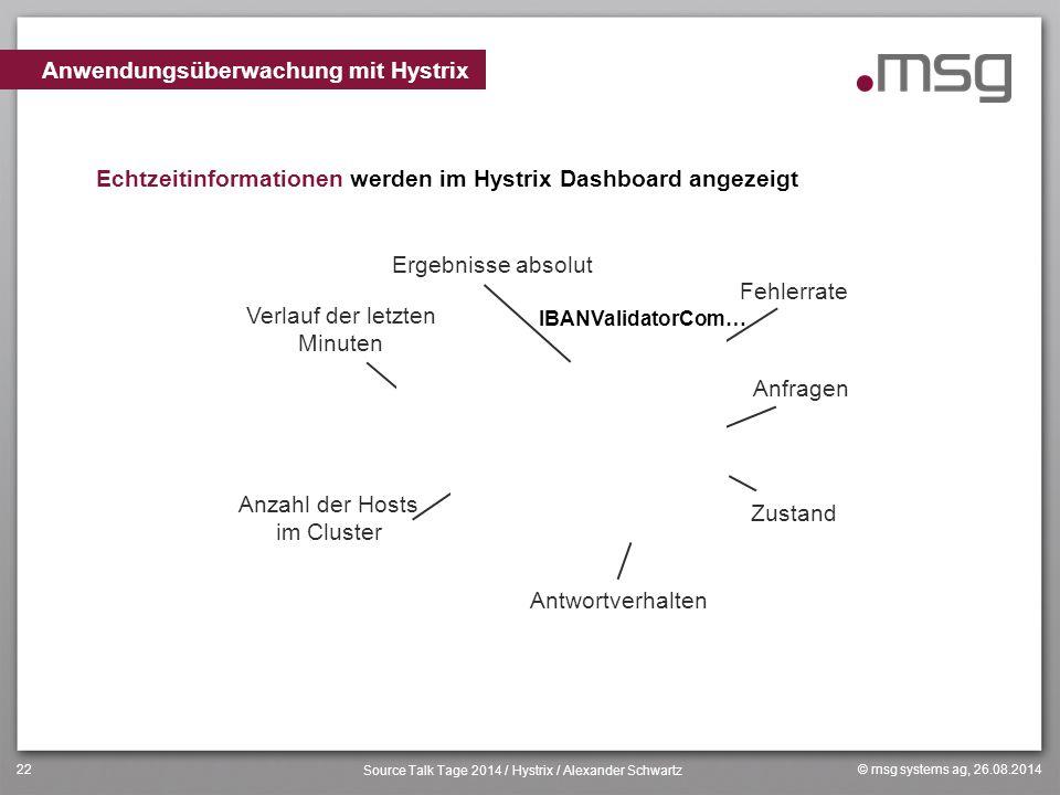 © msg systems ag, 26.08.2014 Source Talk Tage 2014 / Hystrix / Alexander Schwartz 22 Echtzeitinformationen werden im Hystrix Dashboard angezeigt Anwen
