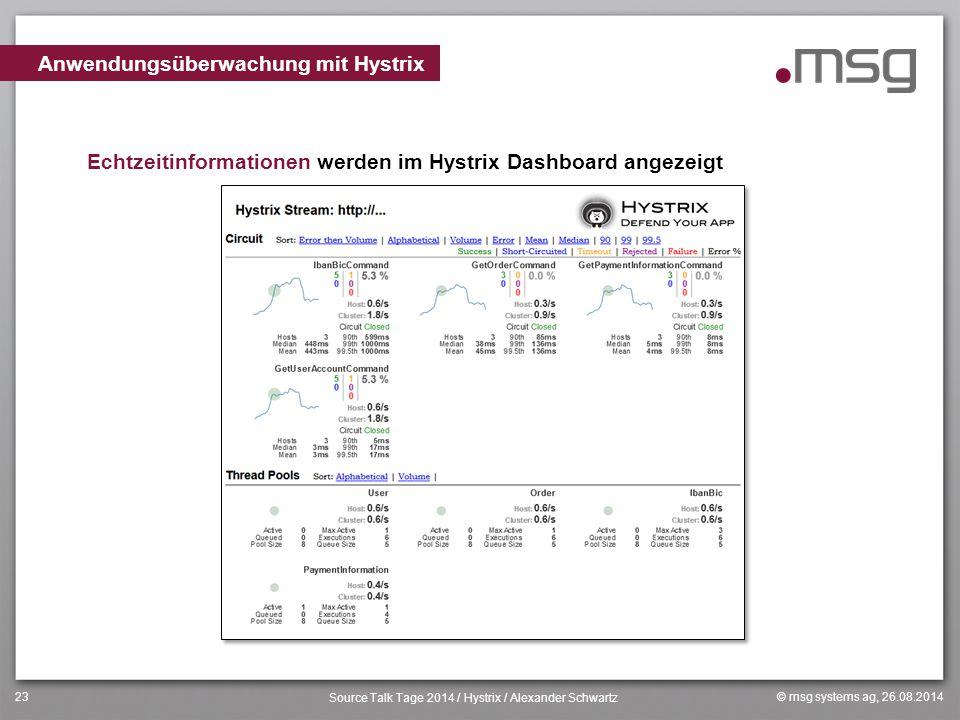 © msg systems ag, 26.08.2014 Source Talk Tage 2014 / Hystrix / Alexander Schwartz 23 Echtzeitinformationen werden im Hystrix Dashboard angezeigt Anwen
