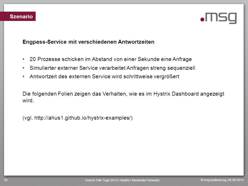 © msg systems ag, 26.08.2014 Source Talk Tage 2014 / Hystrix / Alexander Schwartz 30 Engpass-Service mit verschiedenen Antwortzeiten 20 Prozesse schic