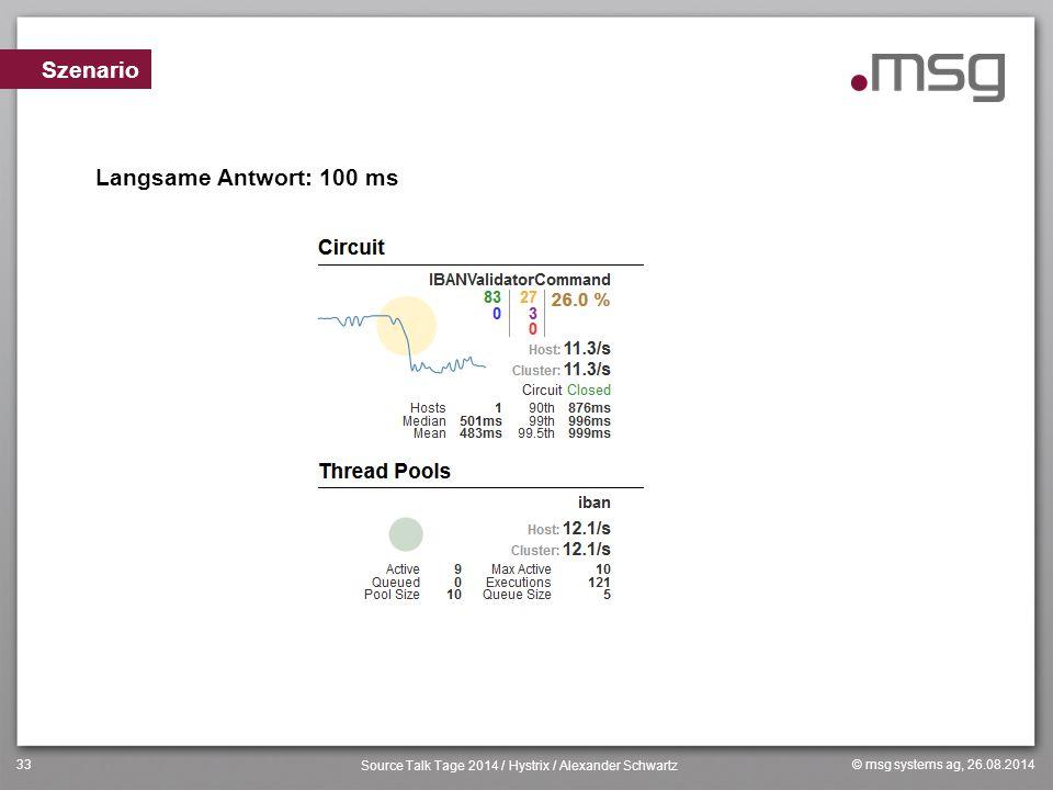 © msg systems ag, 26.08.2014 Source Talk Tage 2014 / Hystrix / Alexander Schwartz 33 Langsame Antwort: 100 ms Szenario