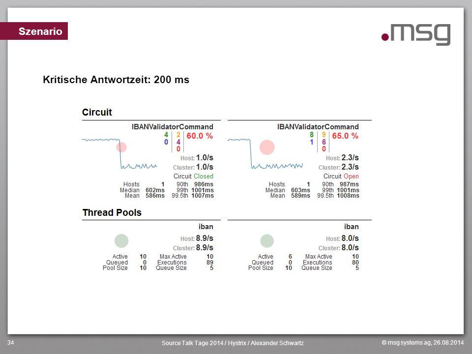 © msg systems ag, 26.08.2014 Source Talk Tage 2014 / Hystrix / Alexander Schwartz 34 Kritische Antwortzeit: 200 ms Szenario