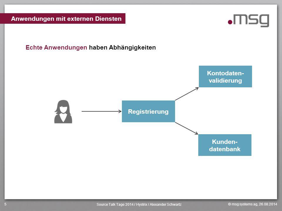 © msg systems ag, 26.08.2014 Source Talk Tage 2014 / Hystrix / Alexander Schwartz 5 Echte Anwendungen haben Abhängigkeiten Anwendungen mit externen Di