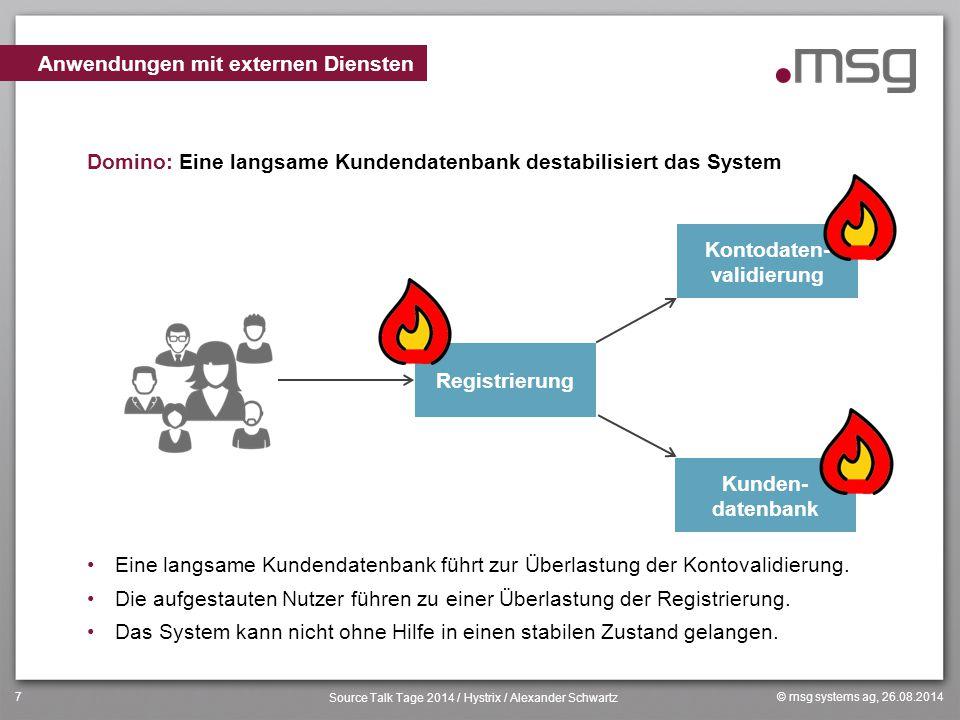 © msg systems ag, 26.08.2014 Source Talk Tage 2014 / Hystrix / Alexander Schwartz 7 Domino: Eine langsame Kundendatenbank destabilisiert das System Ei
