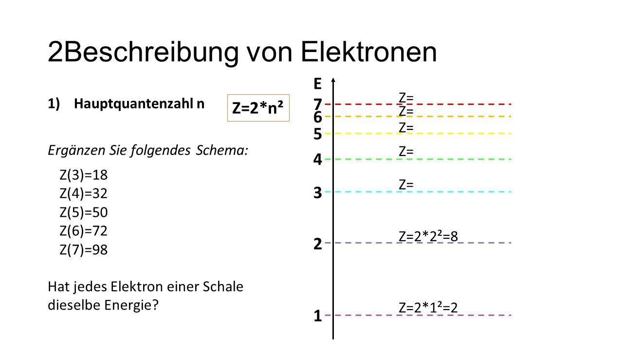 2Beschreibung von Elektronen 1)Hauptquantenzahl n Ergänzen Sie folgendes Schema: Z=2*n² 1 2 3 4 E 5 6 7 Z=2*1²=2 Z=2*2²=8 Z= Z(3)=18 Z(4)=32 Z(5)=50 Z