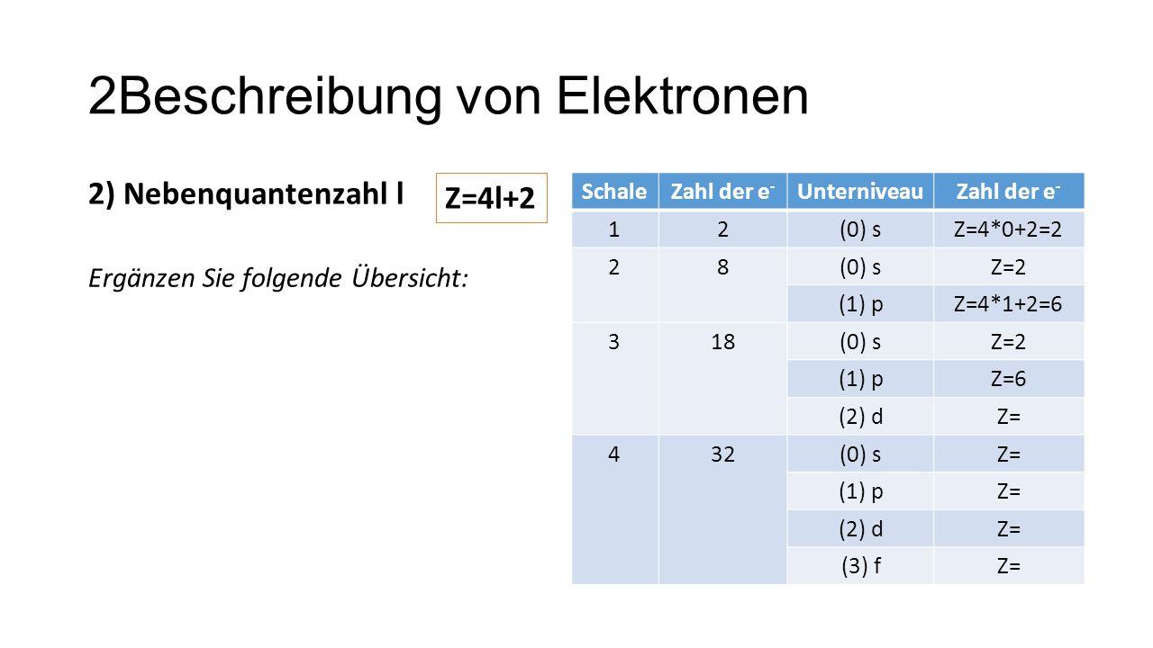 2Beschreibung von Elektronen 2) Nebenquantenzahl l SchaleZahl der e - UnterniveauZahl der e - 12(0) sZ=4*0+2=2 28(0) sZ=2 (1) pZ=4*1+2=6 318(0) sZ=2 (