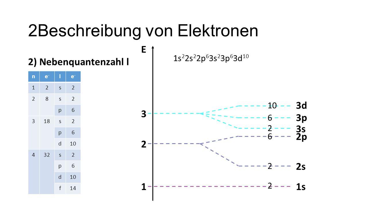 2Beschreibung von Elektronen 2) Nebenquantenzahl l ne-e- le-e- 12s2 28s2 p6 318s2 p6 d10 432s2 p6 d10 f14 1 2 3 E 2 2 2 6 6 10 1s 2s 2p 3s 3p 3d 1s 2