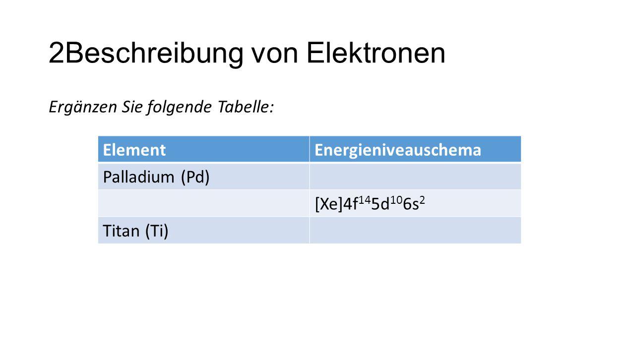 2Beschreibung von Elektronen Ergänzen Sie folgende Tabelle: ElementEnergieniveauschema Palladium (Pd) [Xe]4f 14 5d 10 6s 2 Titan (Ti)