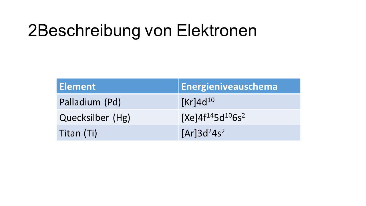 2Beschreibung von Elektronen ElementEnergieniveauschema Palladium (Pd)[Kr]4d 10 Quecksilber (Hg)[Xe]4f 14 5d 10 6s 2 Titan (Ti)[Ar]3d 2 4s 2