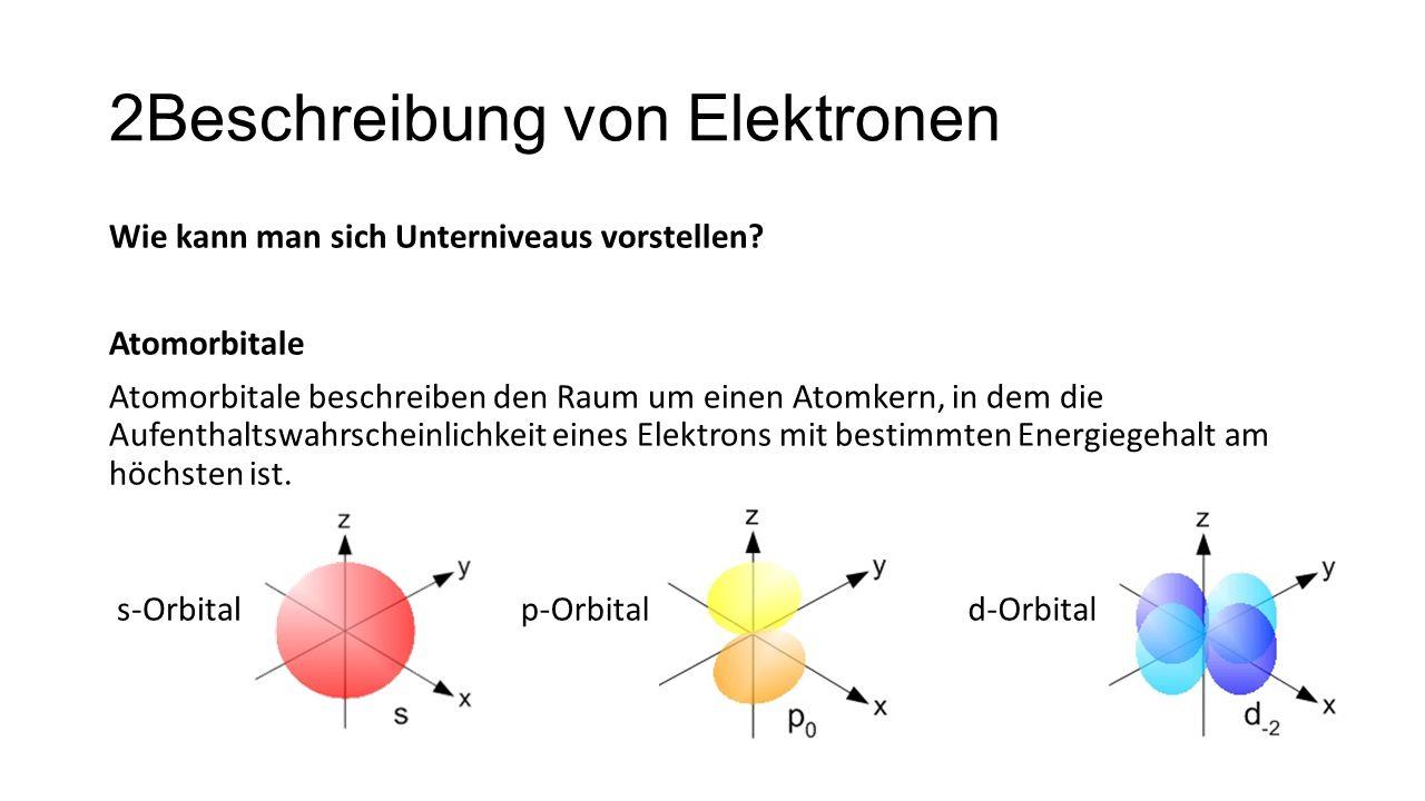 2Beschreibung von Elektronen Wie kann man sich Unterniveaus vorstellen? Atomorbitale Atomorbitale beschreiben den Raum um einen Atomkern, in dem die A