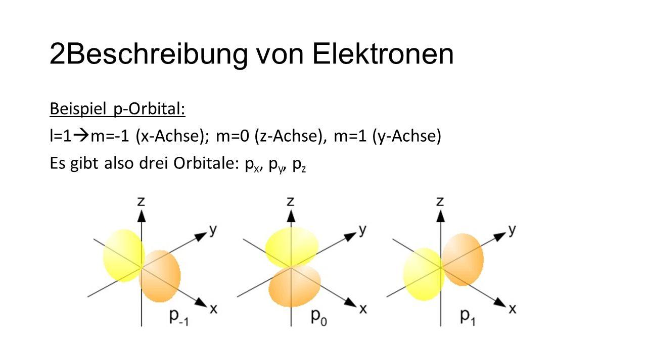 2Beschreibung von Elektronen Beispiel p-Orbital: l=1  m=-1 (x-Achse); m=0 (z-Achse), m=1 (y-Achse) Es gibt also drei Orbitale: p x, p y, p z